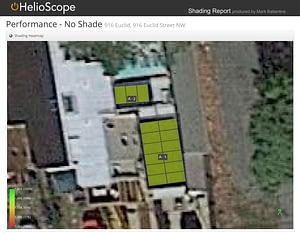 solar sharing analysis sample without build - honeydew energy advisors