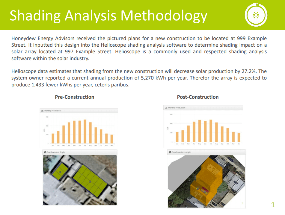 solar shading analysis sample reports - honeydew energy advisors