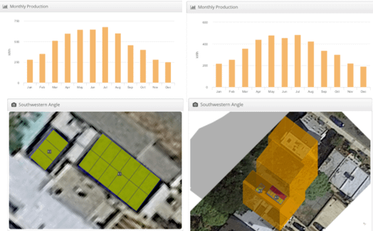 solar shading analysis for commercial buildings in dc